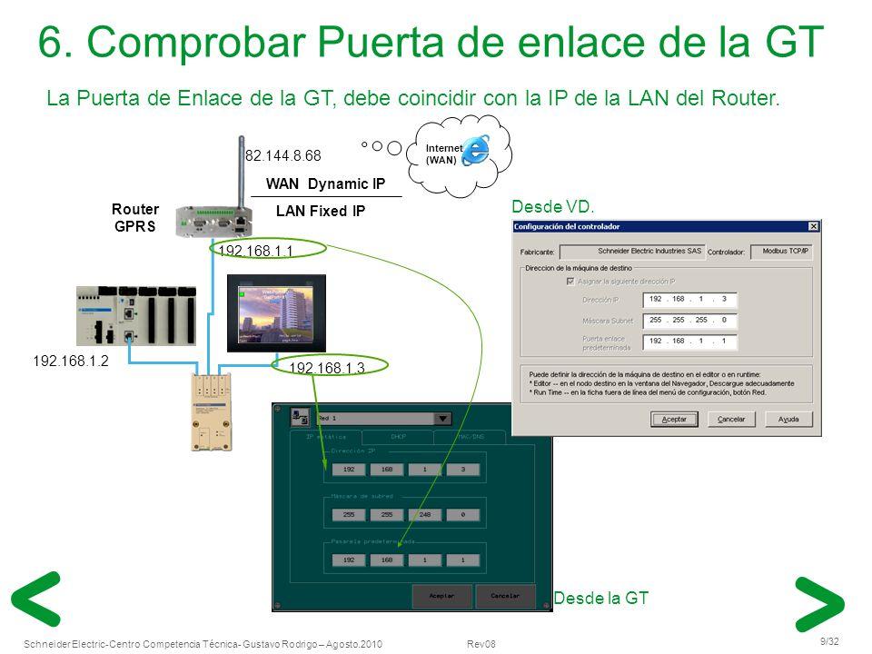 Schneider Electric 9/32 -Centro Competencia Técnica- Gustavo Rodrigo – Agosto.2010 Rev08 6. Comprobar Puerta de enlace de la GT La Puerta de Enlace de