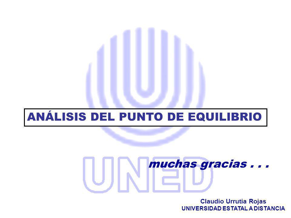 ANÁLISIS DEL PUNTO DE EQUILIBRIO muchas gracias... Claudio Urrutia Rojas UNIVERSIDAD ESTATAL A DISTANCIA