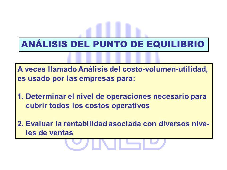 ANÁLISIS DEL PUNTO DE EQUILIBRIO A veces llamado Análisis del costo-volumen-utilidad, es usado por las empresas para: 1. Determinar el nivel de operac