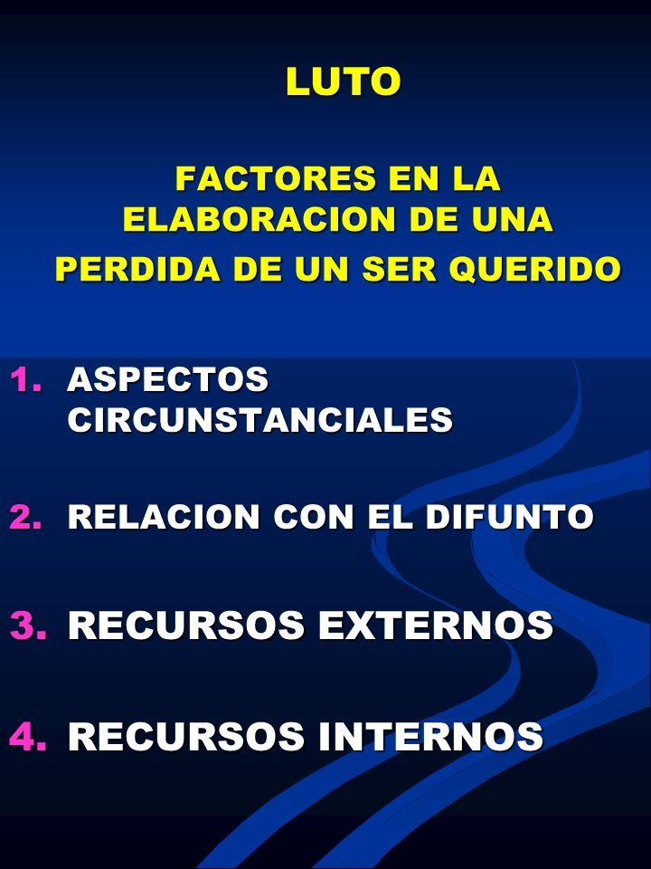 FACTORES EN LA ELABORACION DE UNA PERDIDA DE UN SER QUERIDO 1.ASPECTOS CIRCUNSTANCIALES 2.RELACION CON EL DIFUNTO 3.RECURSOS EXTERNOS 4.RECURSOS INTER