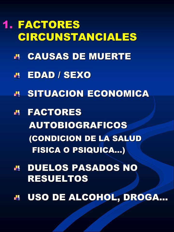 1.FACTORES CIRCUNSTANCIALES CAUSAS DE MUERTE EDAD / SEXO SITUACION ECONOMICA FACTORES AUTOBIOGRAFICOS AUTOBIOGRAFICOS (CONDICION DE LA SALUD (CONDICIO