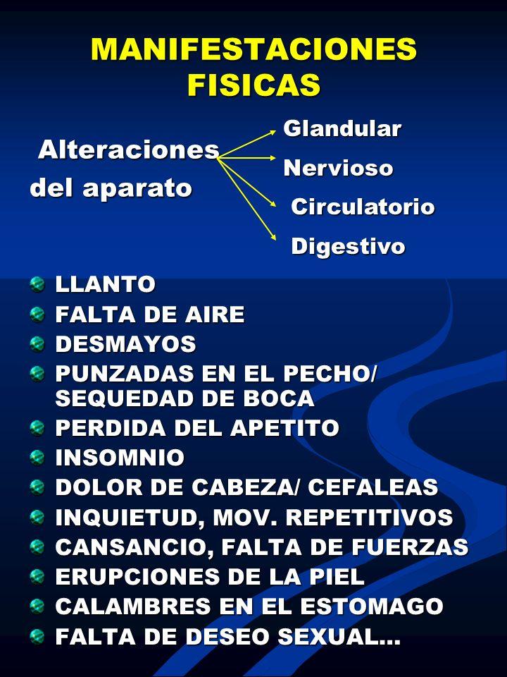 MANIFESTACIONES FISICAS LLANTO FALTA DE AIRE DESMAYOS PUNZADAS EN EL PECHO/ SEQUEDAD DE BOCA PERDIDA DEL APETITO INSOMNIO DOLOR DE CABEZA/ CEFALEAS IN