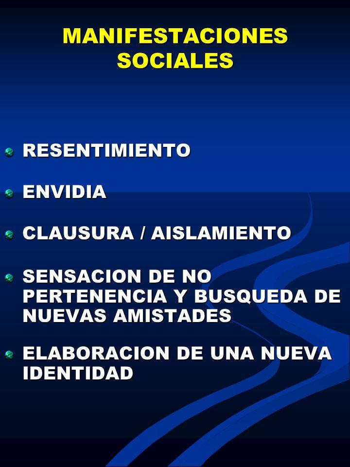 MANIFESTACIONES SOCIALES RESENTIMIENTOENVIDIA CLAUSURA / AISLAMIENTO SENSACION DE NO PERTENENCIA Y BUSQUEDA DE NUEVAS AMISTADES ELABORACION DE UNA NUE