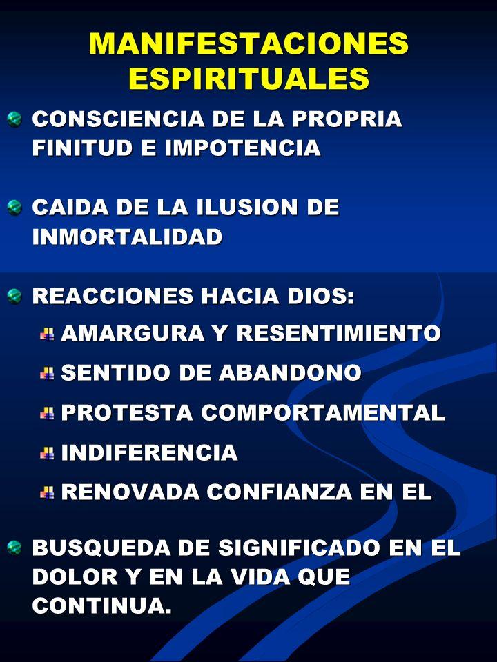 MANIFESTACIONES ESPIRITUALES CONSCIENCIA DE LA PROPRIA FINITUD E IMPOTENCIA CAIDA DE LA ILUSION DE INMORTALIDAD REACCIONES HACIA DIOS: AMARGURA Y RESE