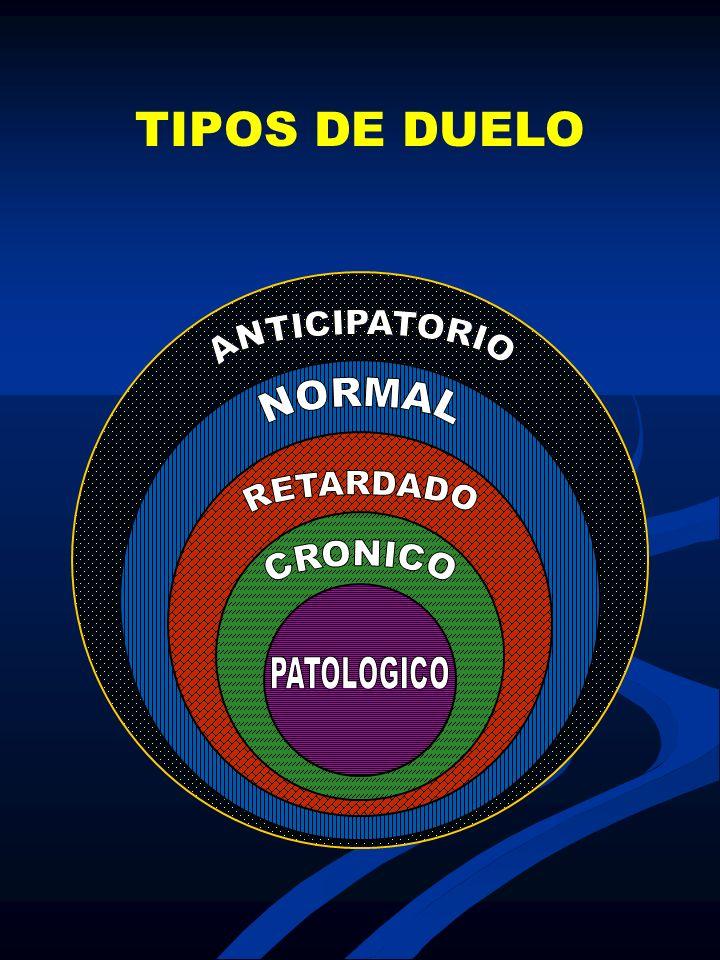 TIPOS DE DUELO