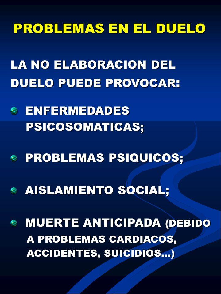 PROBLEMAS EN EL DUELO LA NO ELABORACION DEL DUELO PUEDE PROVOCAR : ENFERMEDADES ENFERMEDADES PSICOSOMATICAS; PSICOSOMATICAS; PROBLEMAS PSIQUICOS; PROB