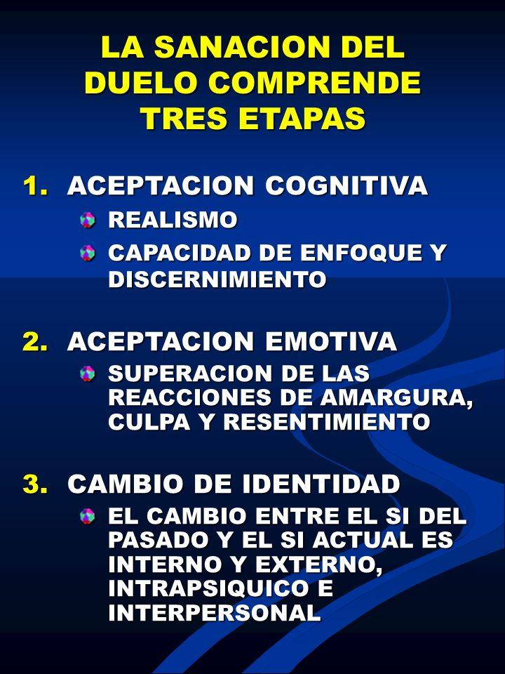 LA SANACION DEL DUELO COMPRENDE TRES ETAPAS 1.ACEPTACION COGNITIVA REALISMO CAPACIDAD DE ENFOQUE Y DISCERNIMIENTO 2.ACEPTACION EMOTIVA SUPERACION DE L