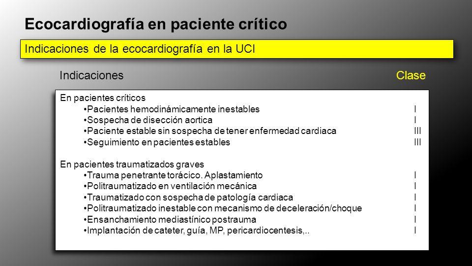 Ecocardiografía en paciente crítico Indicaciones de la ecocardiografía en la UCI Indicaciones Clase En pacientes críticos Pacientes hemodinámicamente