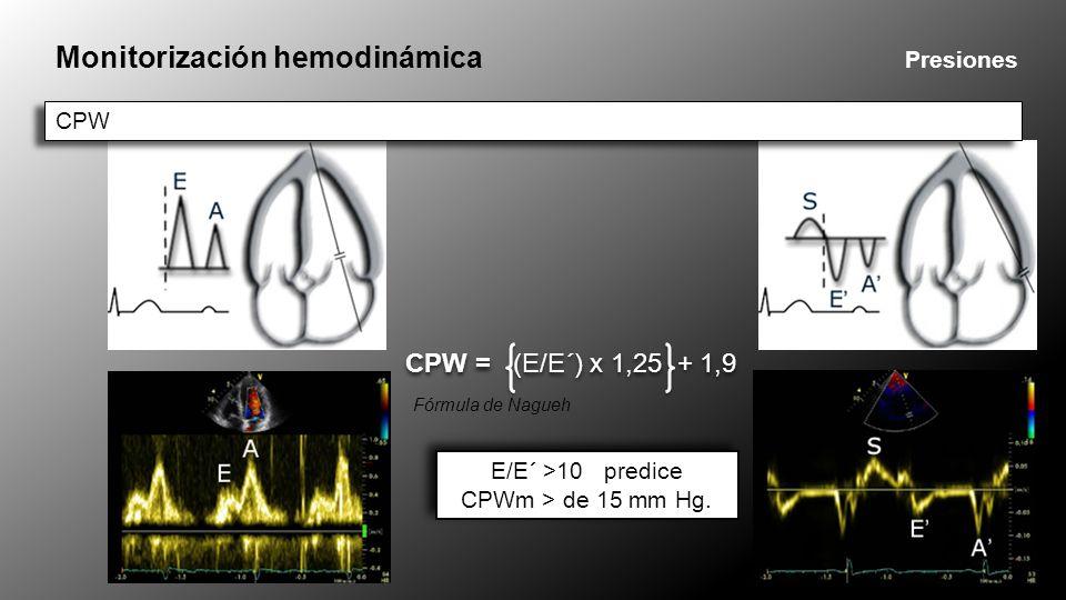 Monitorización hemodinámica Presiones CPW CPW = (E/E´) x 1,25 + 1,9 Fórmula de Nagueh E/E´ >10 predice CPWm > de 15 mm Hg. E/E´ >10 predice CPWm > de