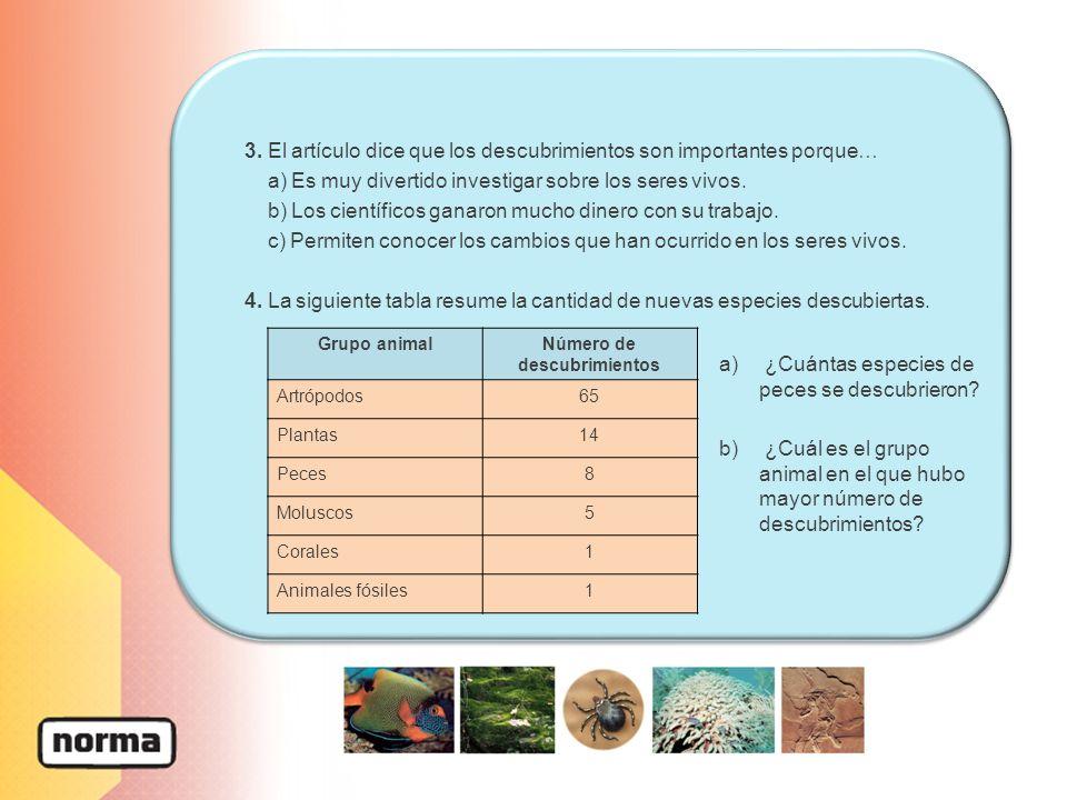 3. El artículo dice que los descubrimientos son importantes porque… a) Es muy divertido investigar sobre los seres vivos. b) Los científicos ganaron m