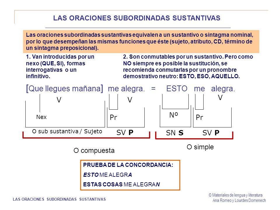 LAS ORACIONES SUBORDINADAS SUSTANTIVAS © Materiales de lengua y literatura Ana Romeo y Lourdes Domenech Las oraciones subordinadas sustantivas equival