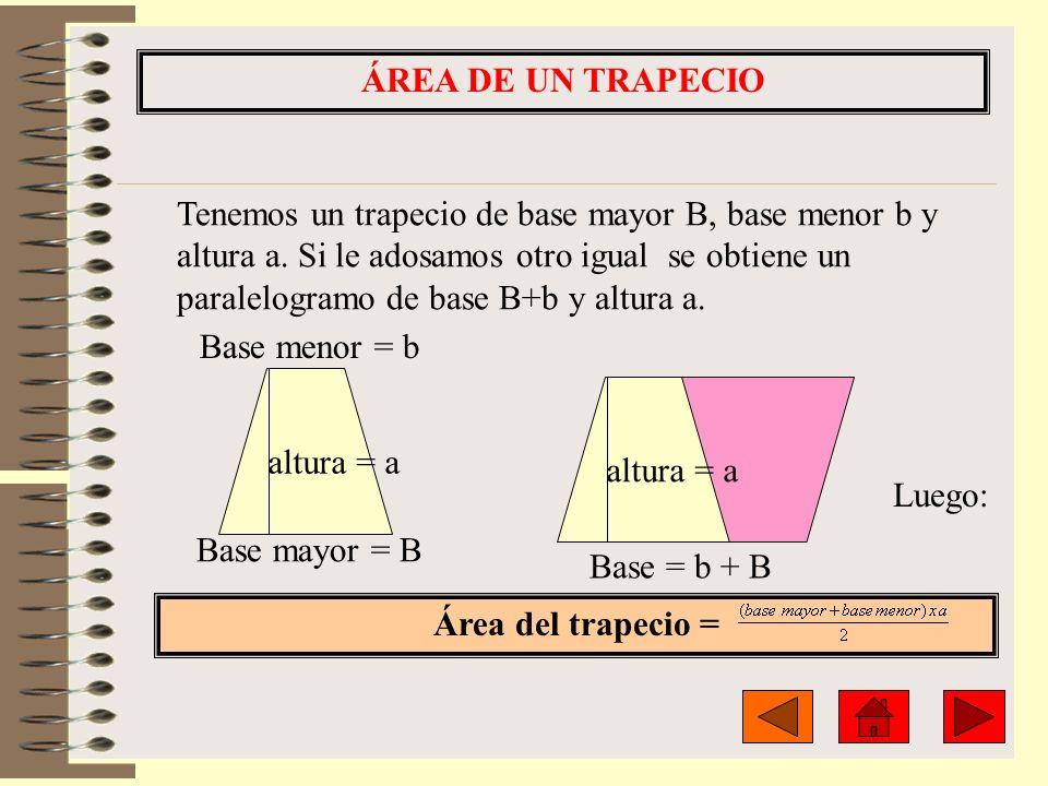 ÁREA DE UN TRAPECIO Área del trapecio = Tenemos un trapecio de base mayor B, base menor b y altura a. Si le adosamos otro igual se obtiene un paralelo