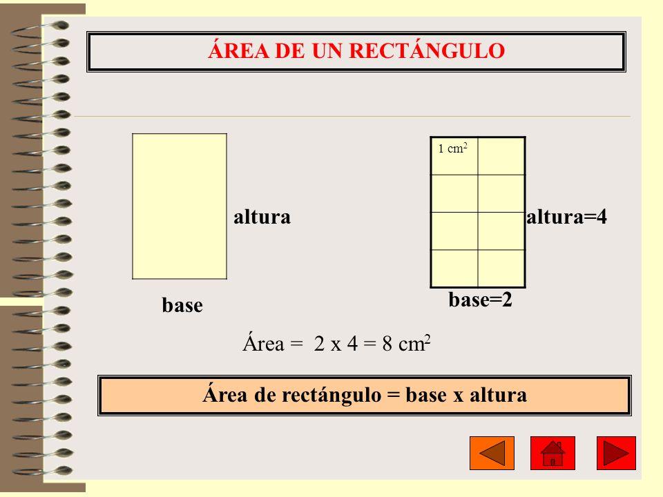1 cm 2 ÁREA DE UN RECTÁNGULO base altura base=2 altura=4 Área de rectángulo = base x altura Área = 2 x 4 = 8 cm 2