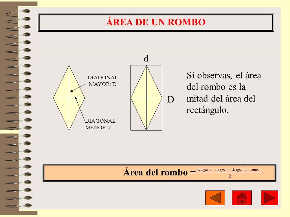 ÁREA DE UN ROMBO Área del rombo = DIAGONAL MENOR: d d D Si observas, el área del rombo es la mitad del área del rectángulo. DIAGONAL MAYOR: D