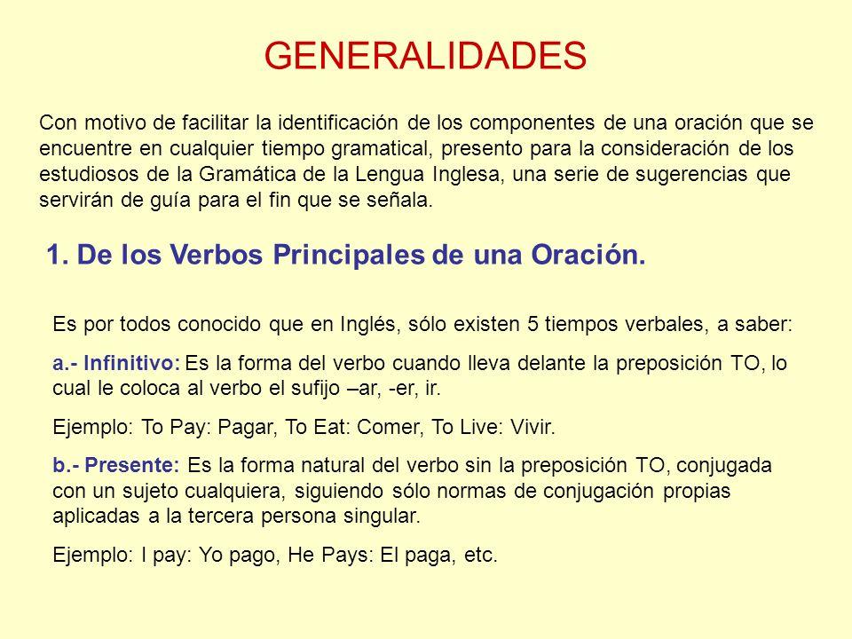 1.De los Verbos Principales de una Oración.