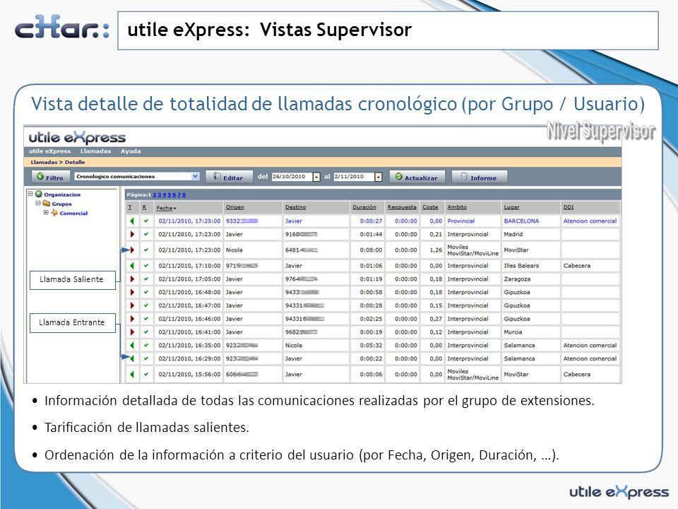 utile eXpress: Vistas Supervisor Vista detalle de totalidad de llamadas cronológico (por Grupo / Usuario) Llamada Saliente Llamada Entrante Información detallada de todas las comunicaciones realizadas por el grupo de extensiones.