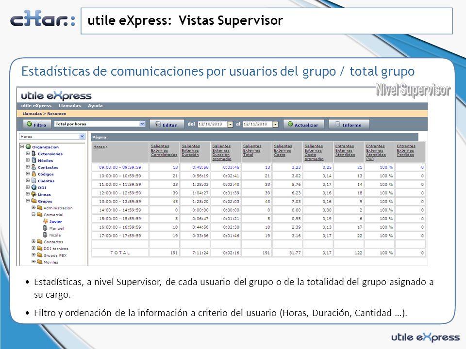 utile eXpress: Vistas Supervisor Estadísticas de comunicaciones por usuarios del grupo / total grupo Estadísticas, a nivel Supervisor, de cada usuario del grupo o de la totalidad del grupo asignado a su cargo.