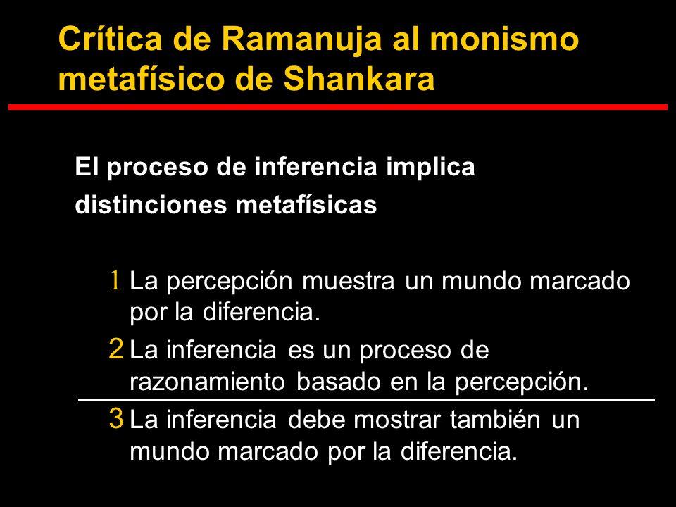 Crítica de Ramanuja al monismo metafísico de Shankara El proceso de inferencia implica distinciones metafísicas La percepción muestra un mundo marcado