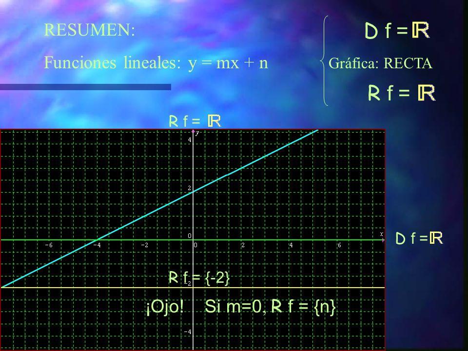 1ª) y = -3x + 1 2ª) y = -3x + 5 3ª) y = -3x + 2 Igual pendiente: paralelas Obsérvese el efecto de la ordenada en el origen