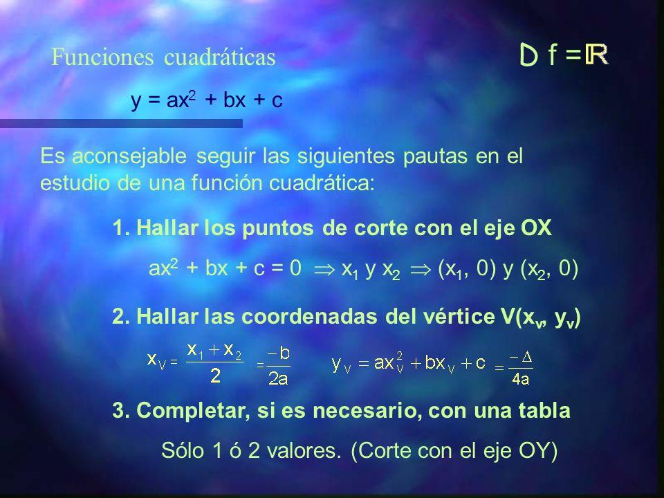 Como todas las funciones polinómicas D f = Apreciamos un aspecto de la gráfica que no es significativo y que puede llamar a confusiones Cambiamos el r