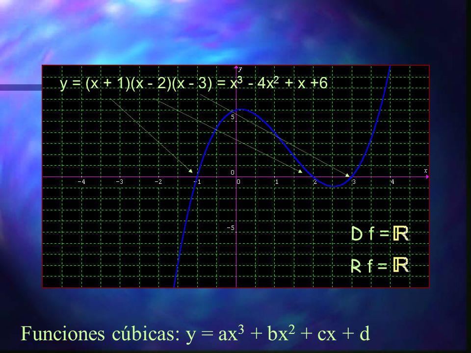 Funciones cúbicas: y = ax 3 + bx 2 + cx + d y = x 3 + 1y = x 3 y = x 3 - 2 y = x 3 + 3 D f = R f = Obsérvese el efecto y = f(x) + c
