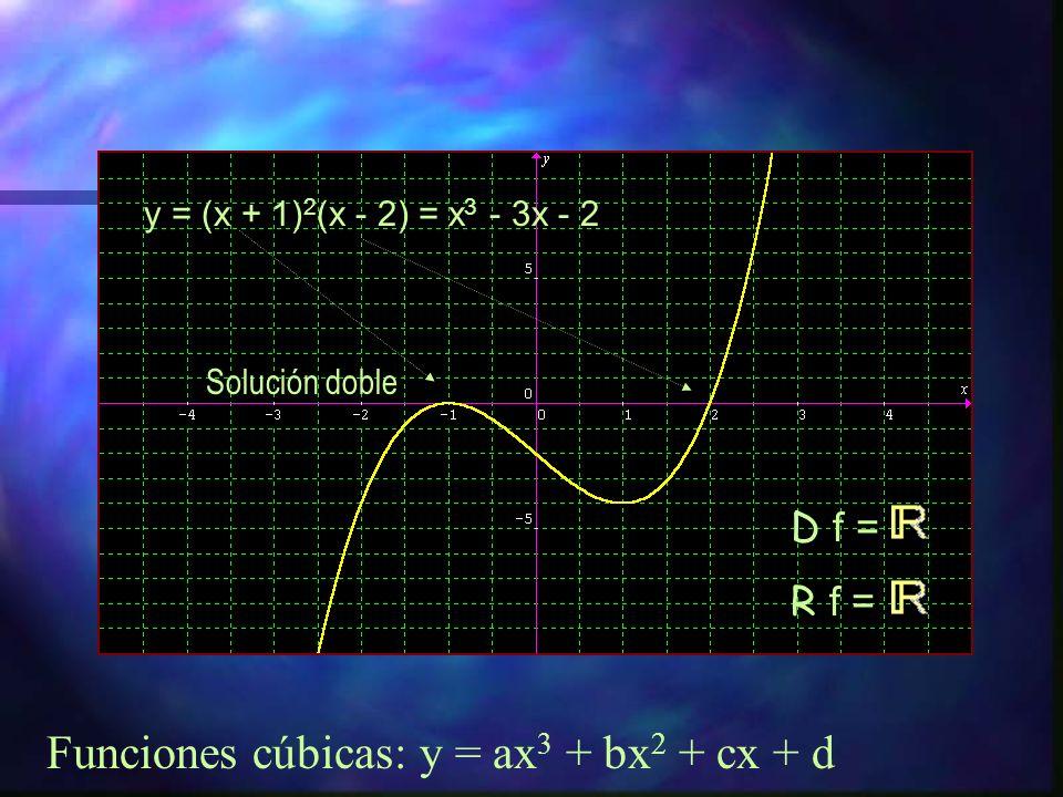 Funciones cúbicas: y = ax 3 + bx 2 + cx + d y = (x + 1)(x - 2)(x - 3) = x 3 - 4x 2 + x +6 D f = R f =