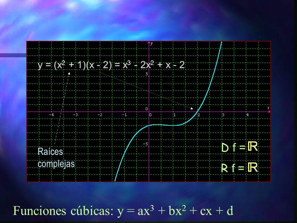 Funciones cúbicas: y = ax 3 + bx 2 + cx + d y = (x + 1) 2 (x - 2) = x 3 - 3x - 2 D f = R f = Solución doble