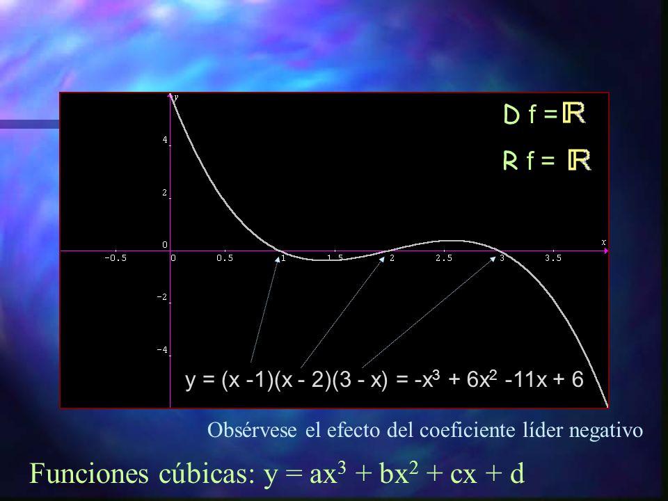 Funciones cúbicas: y = ax 3 + bx 2 + cx + d y = (x 2 + 1)(x - 2) = x 3 - 2x 2 + x - 2 Raíces complejas D f = R f =