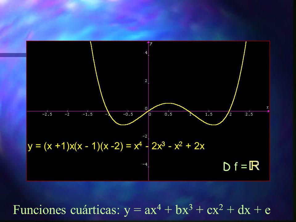 Funciones cúbicas: y = ax 3 + bx 2 + cx + d y = (x -1)(x - 2)(3 - x) = -x 3 + 6x 2 -11x + 6 D f = R f = Obsérvese el efecto del coeficiente líder nega