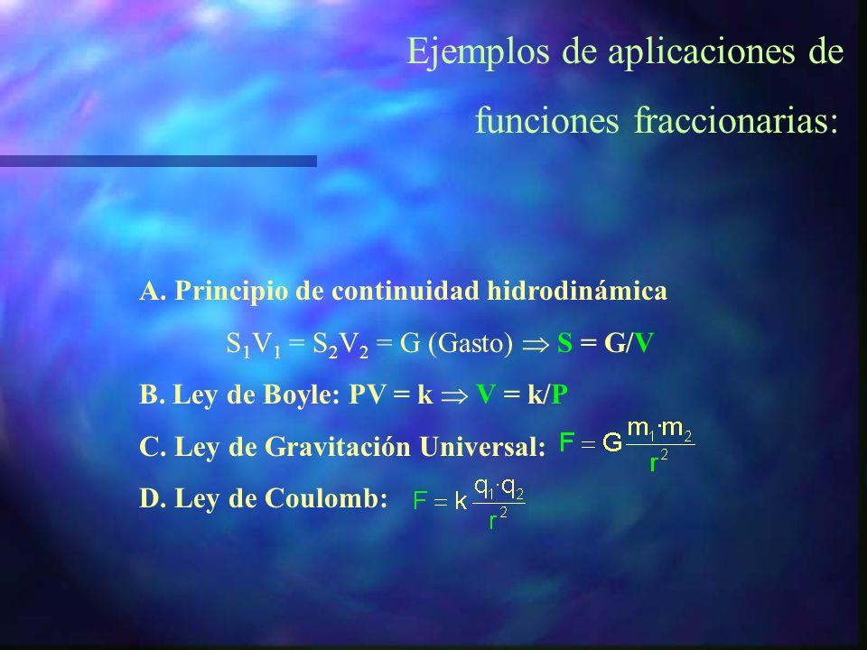 Funciones fraccionarias Asíntota horizontal y = 1 Asíntotas verticales x = -1 x = 4 D f = - {-1, 4}