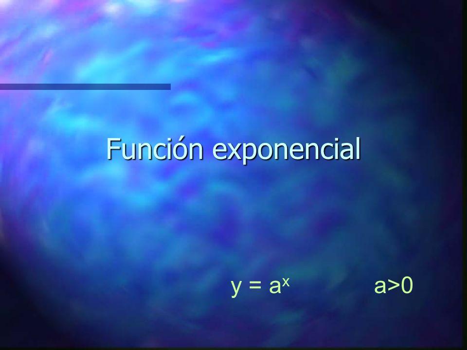 Funciones trascendentes Exponencial Logarítmica Trigonométricas ··· ··· ···