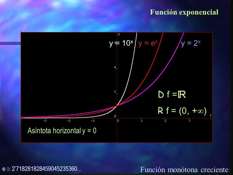 Función exponencial y = a x a>0