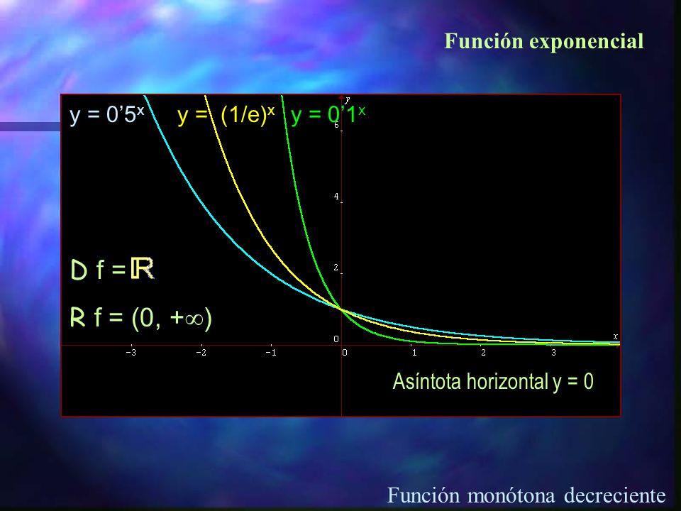 Función exponencial y = 2 x y = e x y = 10 x D f = R f = (0, + ) Asíntota horizontal y = 0 e 2 718281828459045235360... Función monótona creciente