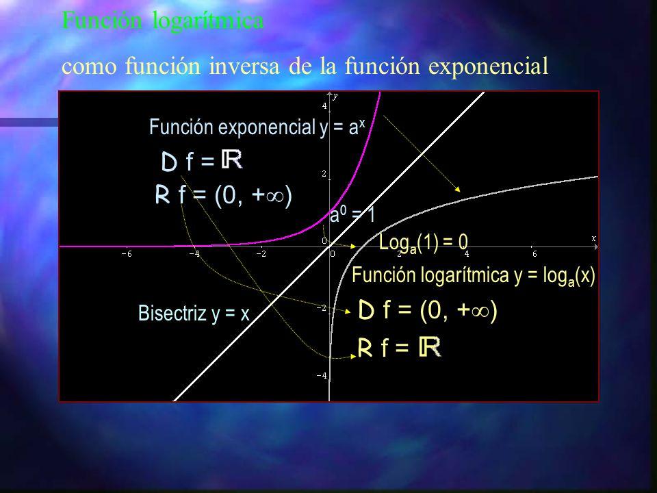 Función logarítmica y = log a (x) a > 0