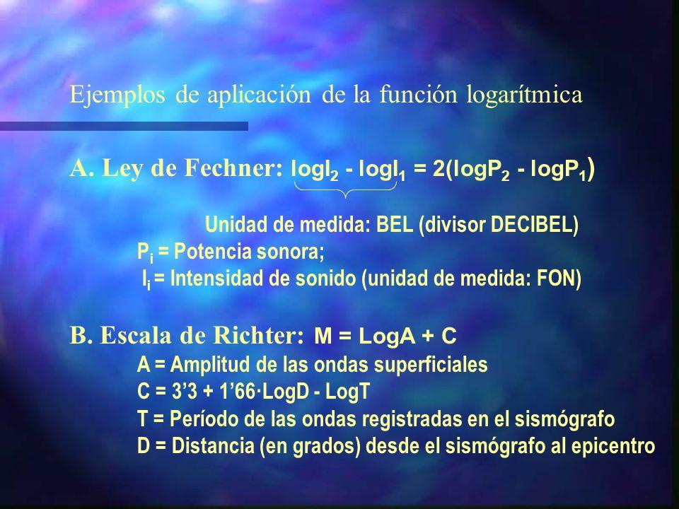 Función logarítmica y = log 01 (x) y = log 1/e (x) y = log 05 (x)
