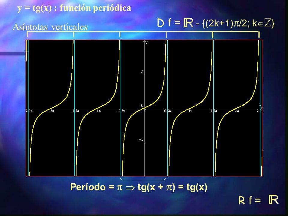 La función y = cos(x) es periódica: Período = 2 cos(x + 2 ) = cos(x)