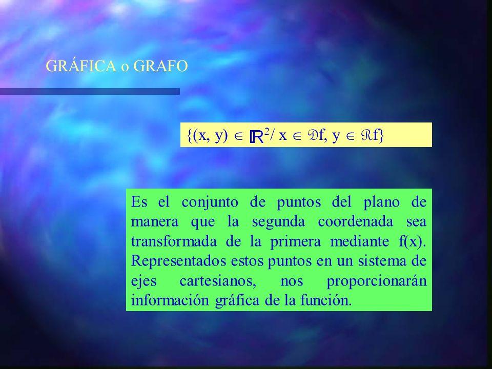 RECORRIDO o IMAGEN R f = {y / y = f(x), x D f} Es el conjunto de valores que puede tomar y,y, como transformados mediante f(x) de los valores del domi