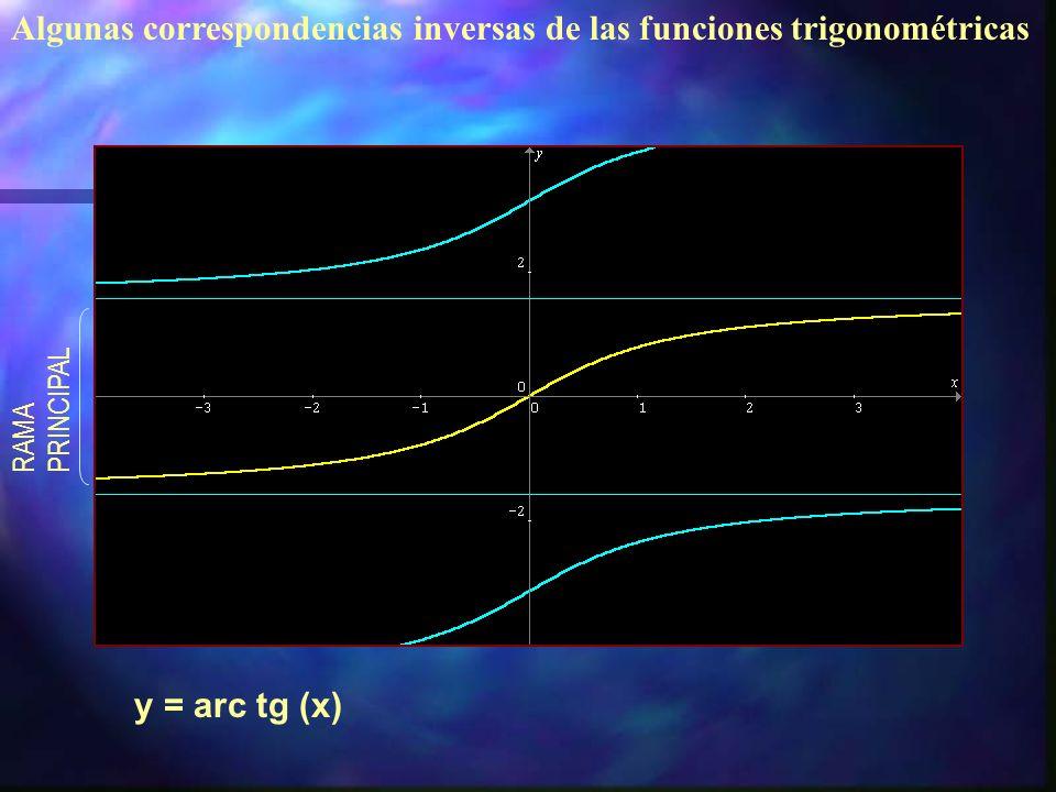 y = tg(x) : función periódica Período = tg(x + ) = tg(x) D f = - {(2k+1) /2; k Z } Asíntotas verticales R f =
