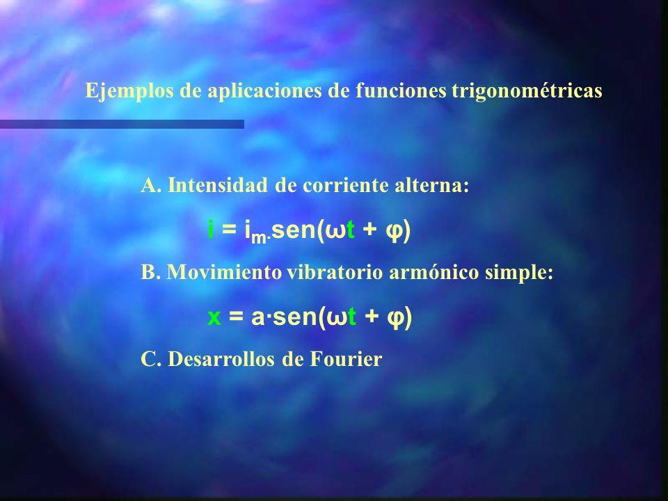 Algunas correspondencias inversas de las funciones trigonométricas RAMA PRINCIPAL y = arc sen(x) RAMA PRINCIPAL y = arc cos(x) RAMA PRINCIPAL y = arc
