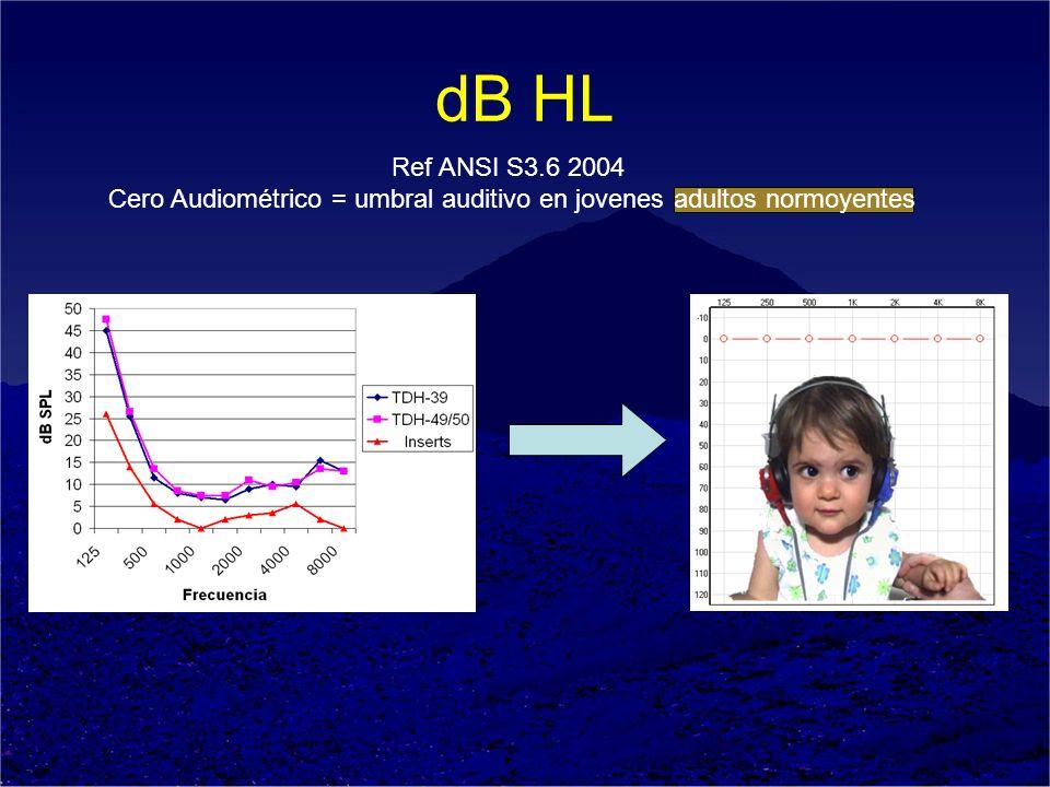 Ref ANSI S3.6 2004 Cero Audiométrico = umbral auditivo en jovenes adultos normoyentes dB HL