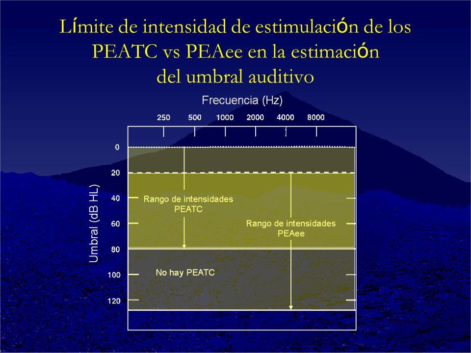 L í mite de intensidad de estimulaci ó n de los PEATC vs PEAee en la estimaci ó n del umbral auditivo