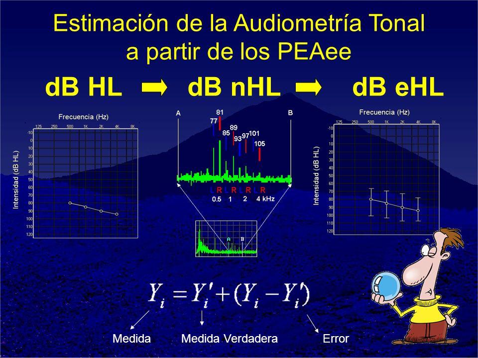 dB HL ErrorMedida VerdaderaMedida dB nHLdB eHL Estimación de la Audiometría Tonal a partir de los PEAee