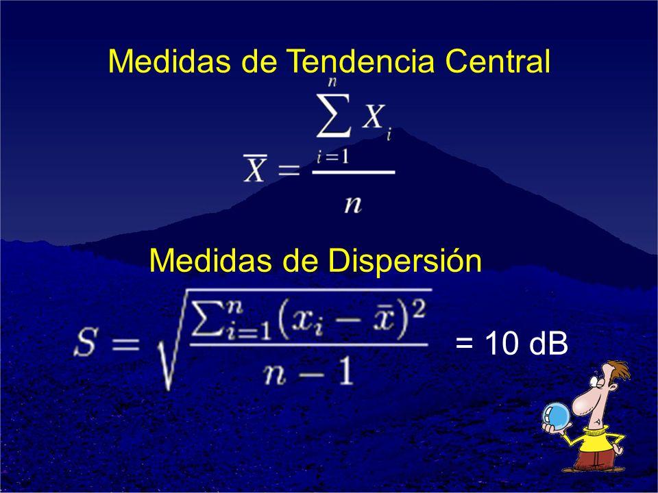 Medidas de Tendencia Central = 10 dB Medidas de Dispersión