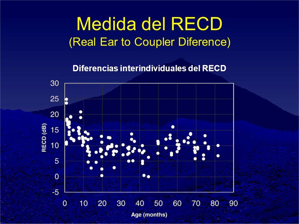 Diferencias interindividuales del RECD Medida del RECD (Real Ear to Coupler Diference)