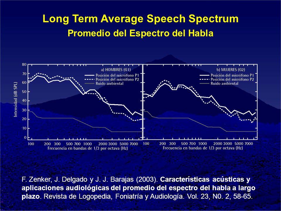 Long Term Average Speech Spectrum Promedio del Espectro del Habla F. Zenker, J. Delgado y J. J. Barajas (2003). Características acústicas y aplicacion