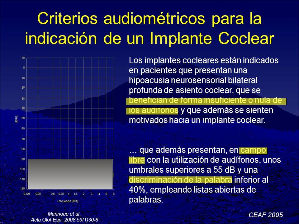 Los implantes cocleares están indicados en pacientes que presentan una hipoacusia neurosensorial bilateral profunda de asiento coclear, que se benefic