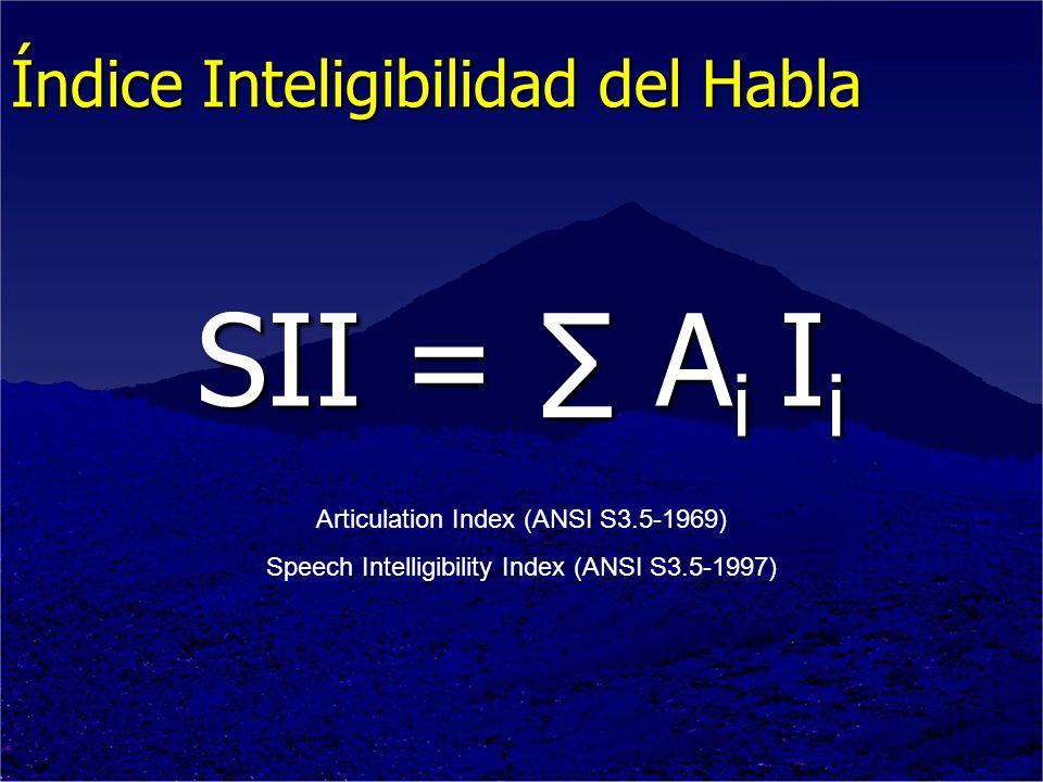 SII = A i I i Índice Inteligibilidad del Habla Articulation Index (ANSI S3.5-1969) Speech Intelligibility Index (ANSI S3.5-1997)