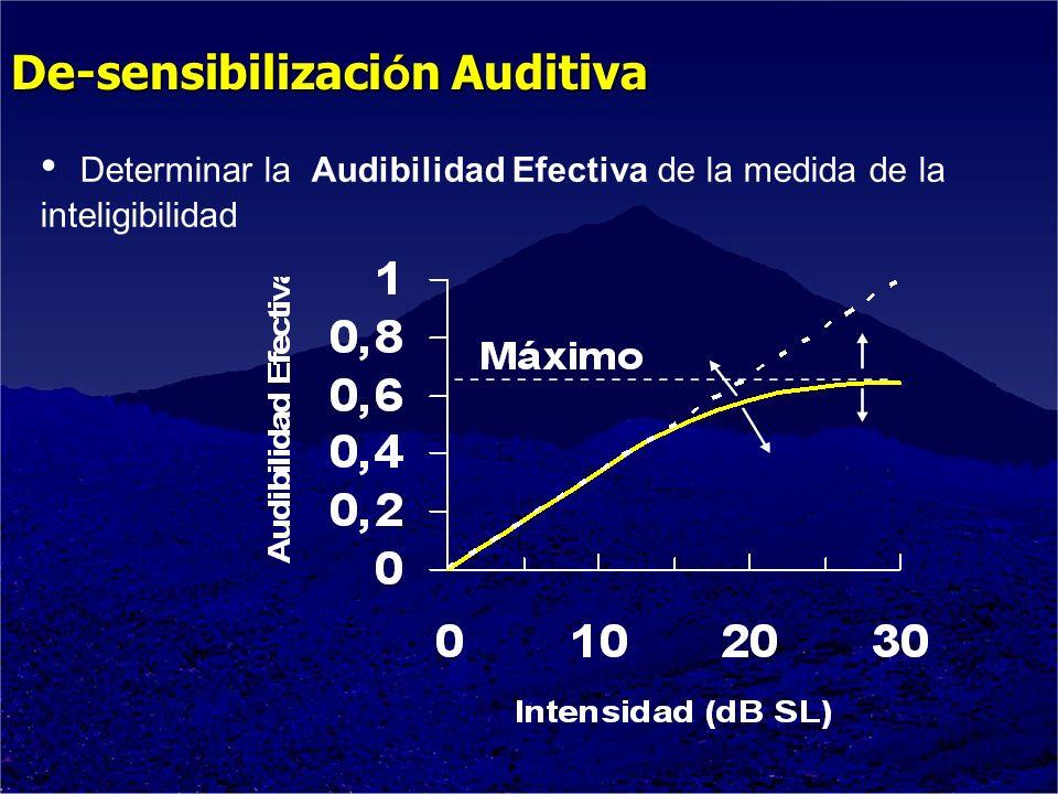 De-sensibilizaci ó n Auditiva Determinar la Audibilidad Efectiva de la medida de la inteligibilidad