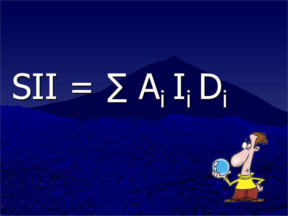 SII = A i I i D i