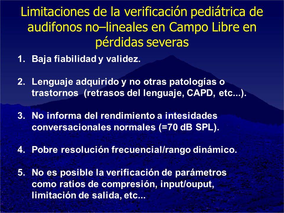 1.Baja fiabilidad y validez. 2.Lenguaje adquirido y no otras patologías o trastornos (retrasos del lenguaje, CAPD, etc...). 3.No informa del rendimien